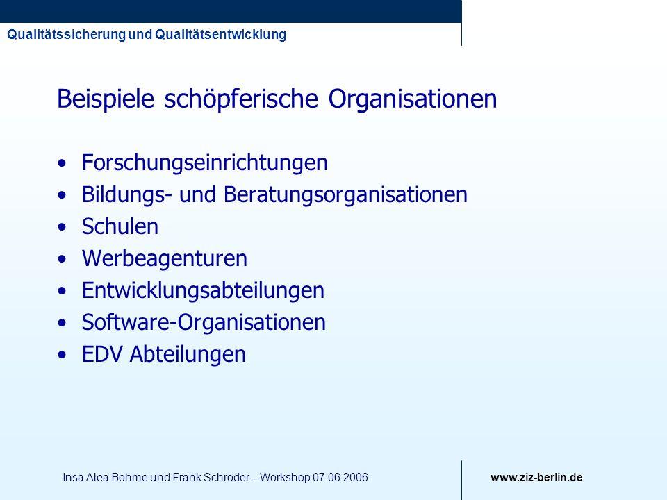 Qualitätssicherung und Qualitätsentwicklung www.ziz-berlin.de Insa Alea Böhme und Frank Schröder – Workshop 07.06.2006 Beispiele schöpferische Organis