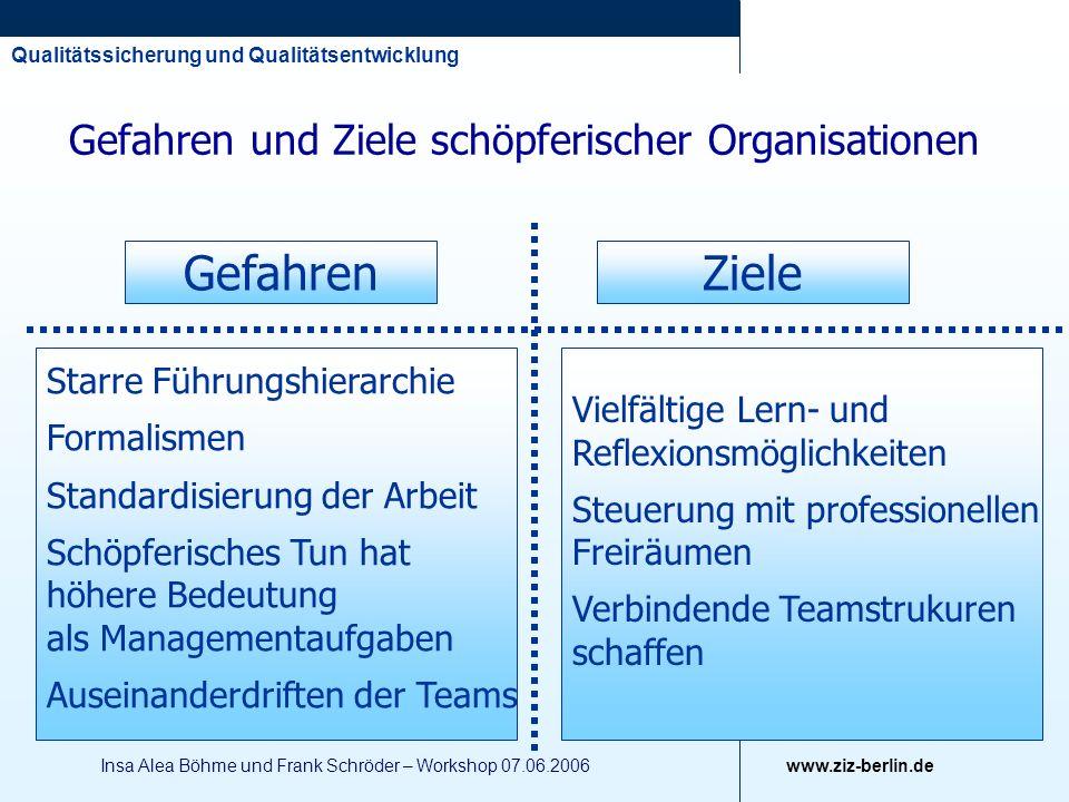 Qualitätssicherung und Qualitätsentwicklung www.ziz-berlin.de Insa Alea Böhme und Frank Schröder – Workshop 07.06.2006 Gefahren und Ziele schöpferisch