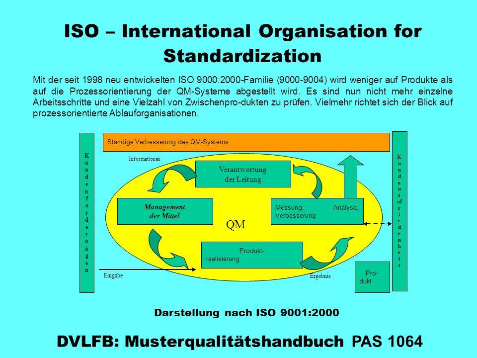 ISO – International Organisation for Standardization DVLFB: Musterqualitätshandbuch PAS 1064 KundenforderungenKundenforderungen K u n d e n z uf r i e d e n h e i t Ständige Verbesserung des QM-Systems Pro- dukt Verantwortung der Leitung Messung, Analyse, Verbesserung Management der Mittel Produkt- realisierung Informationen Eingabe Ergebnis QM Darstellung nach ISO 9001:2000 Mit der seit 1998 neu entwickelten ISO 9000:2000-Familie (9000-9004) wird weniger auf Produkte als auf die Prozessorientierung der QM-Systeme abgestellt wird.