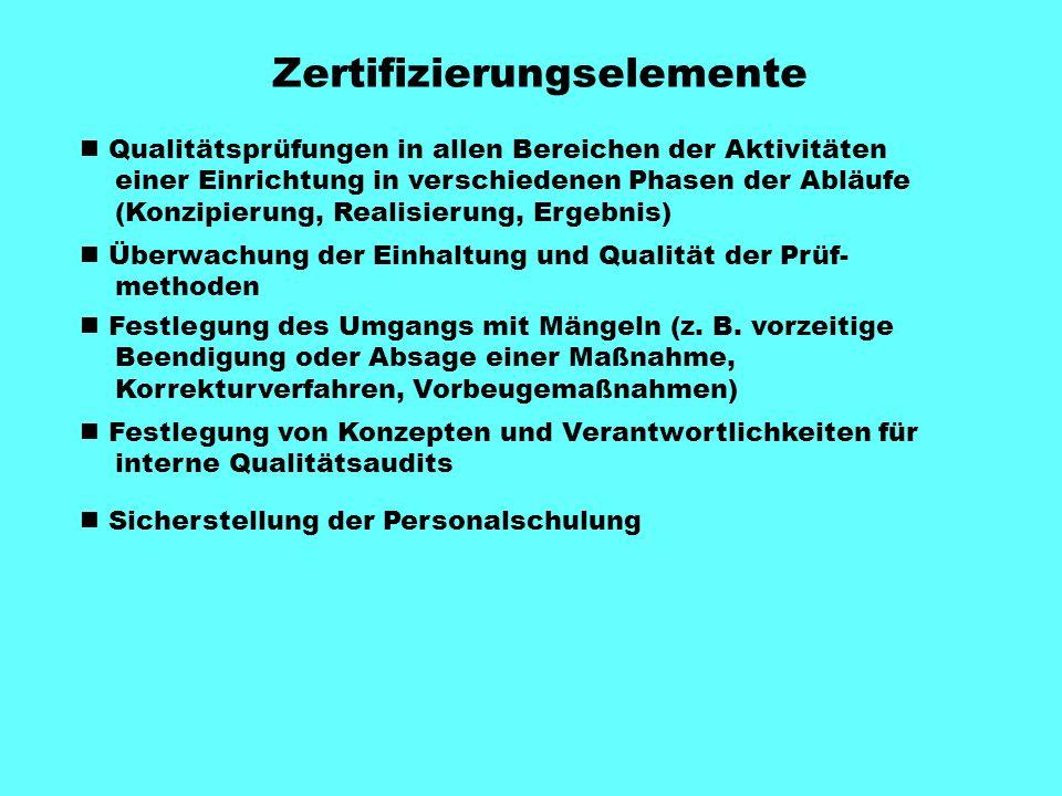 Zertifizierungselemente Qualitätsprüfungen in allen Bereichen der Aktivitäten einer Einrichtung in verschiedenen Phasen der Abläufe (Konzipierung, Realisierung, Ergebnis) Überwachung der Einhaltung und Qualität der Prüf- methoden Festlegung des Umgangs mit Mängeln (z.