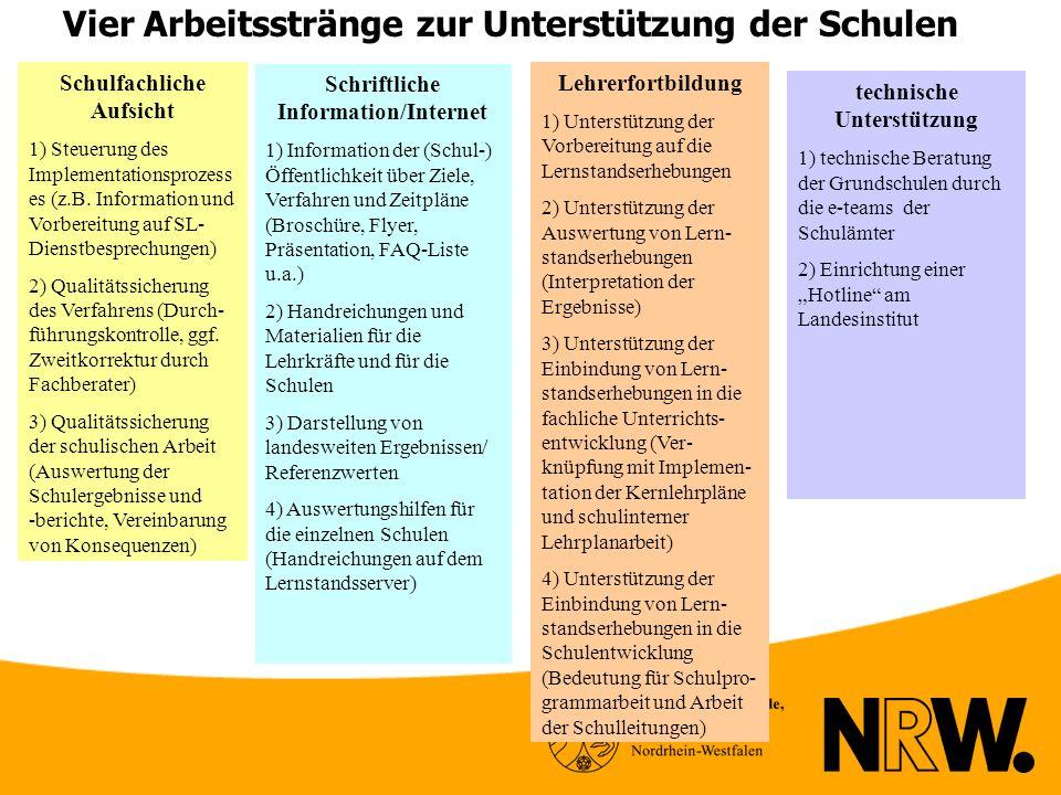 Vier Arbeitsstränge zur Unterstützung der Schulen Schulfachliche Aufsicht 1) Steuerung des Implementationsprozess es (z.B. Information und Vorbereitun
