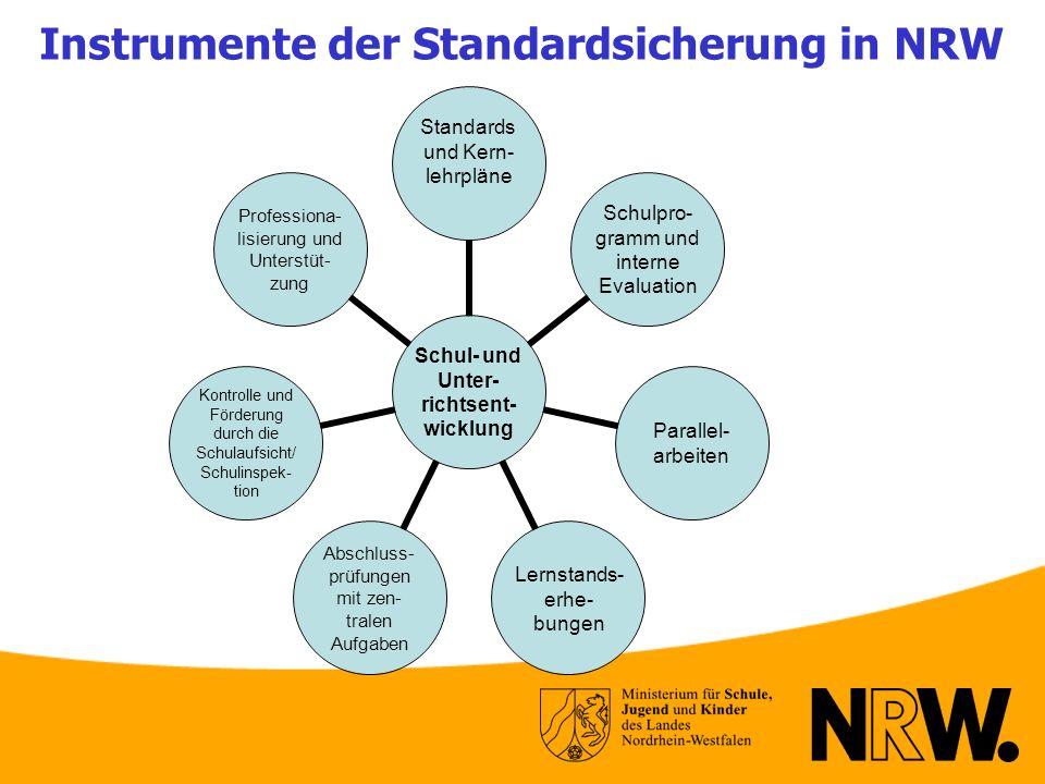 Instrumente der Standardsicherung in NRW Schul- und Unter- richtsent- wicklung Standards und Kern-lehrpläne Schulpro- gramm und interne Evaluation Par