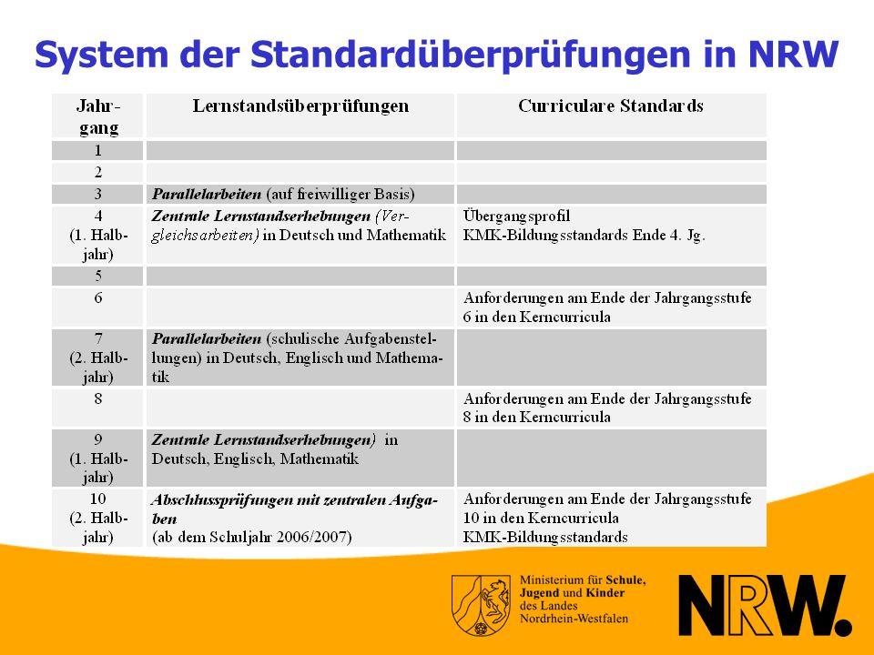 System der Standardüberprüfungen in NRW
