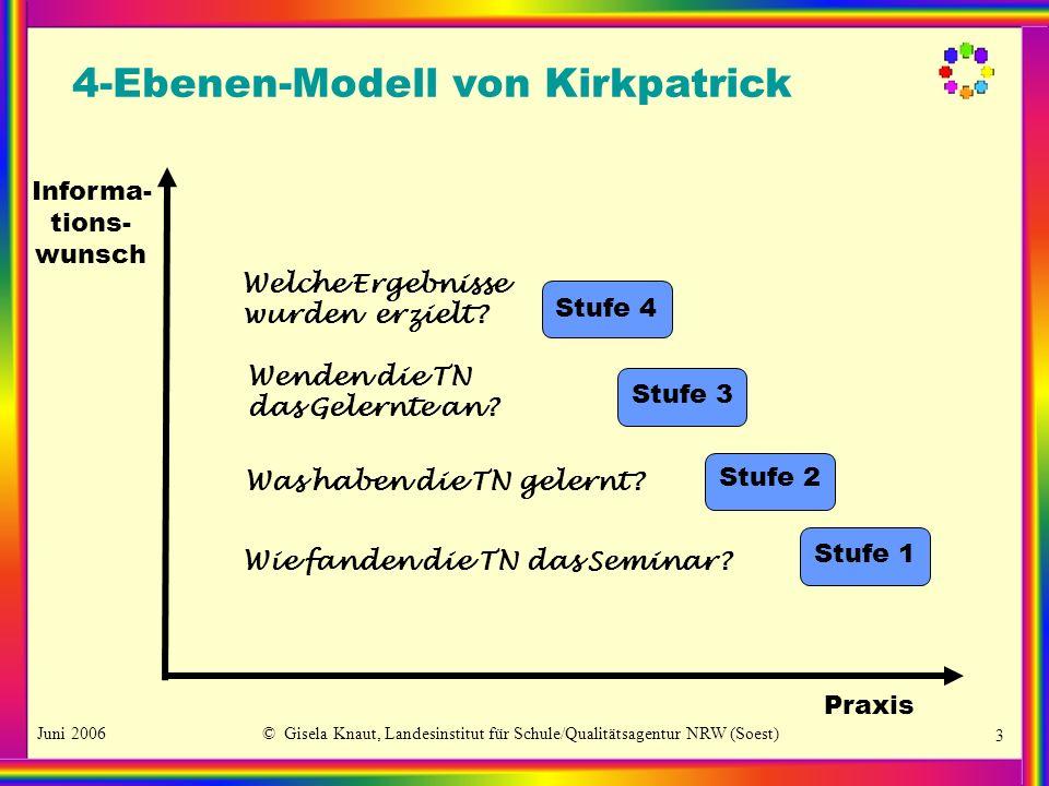Juni 2006© Gisela Knaut, Landesinstitut für Schule/Qualitätsagentur NRW (Soest) 3 4-Ebenen-Modell von Kirkpatrick Informa- tions- wunsch Praxis Stufe