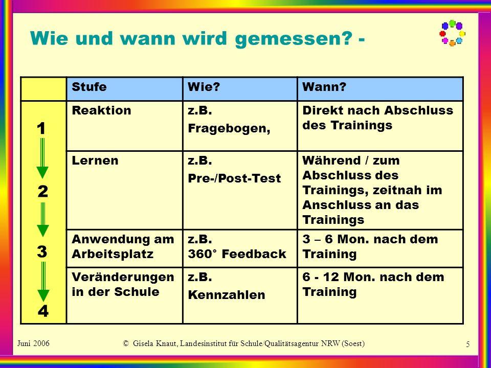 Juni 2006© Gisela Knaut, Landesinstitut für Schule/Qualitätsagentur NRW (Soest) 5 Wie und wann wird gemessen? - StufeWie?Wann? Reaktionz.B. Fragebogen