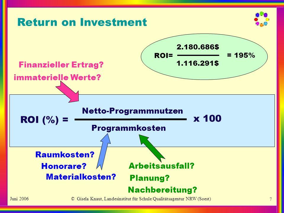 Juni 2006© Gisela Knaut, Landesinstitut für Schule/Qualitätsagentur NRW (Soest) 7 Return on Investment Netto-Programmnutzen Programmkosten x 100 ROI (