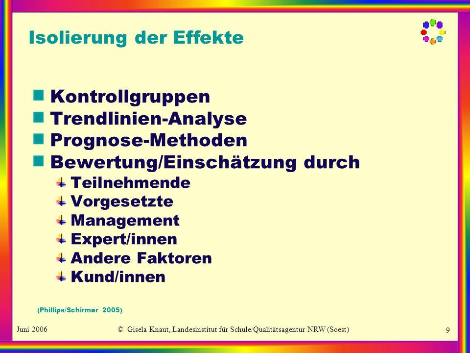 Juni 2006© Gisela Knaut, Landesinstitut für Schule/Qualitätsagentur NRW (Soest) 9 Kontrollgruppen Trendlinien-Analyse Prognose-Methoden Bewertung/Eins
