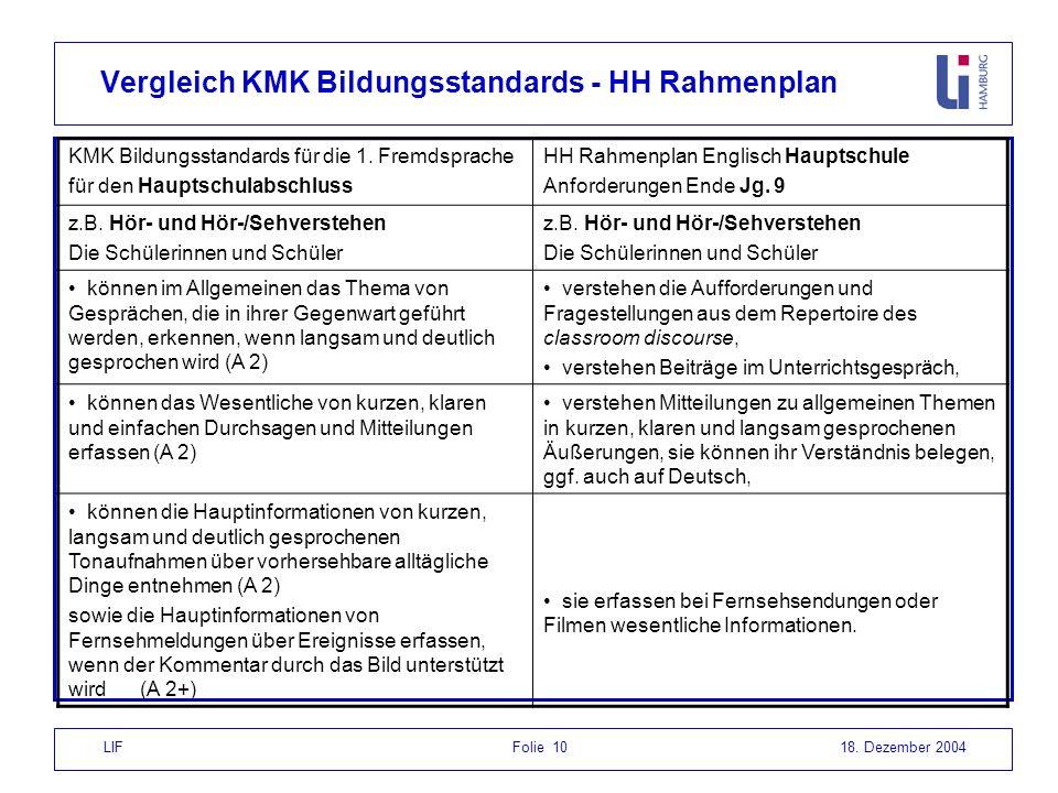LIF Folie 1018. Dezember 2004 Vergleich KMK Bildungsstandards - HH Rahmenplan KMK Bildungsstandards für die 1. Fremdsprache für den Hauptschulabschlus