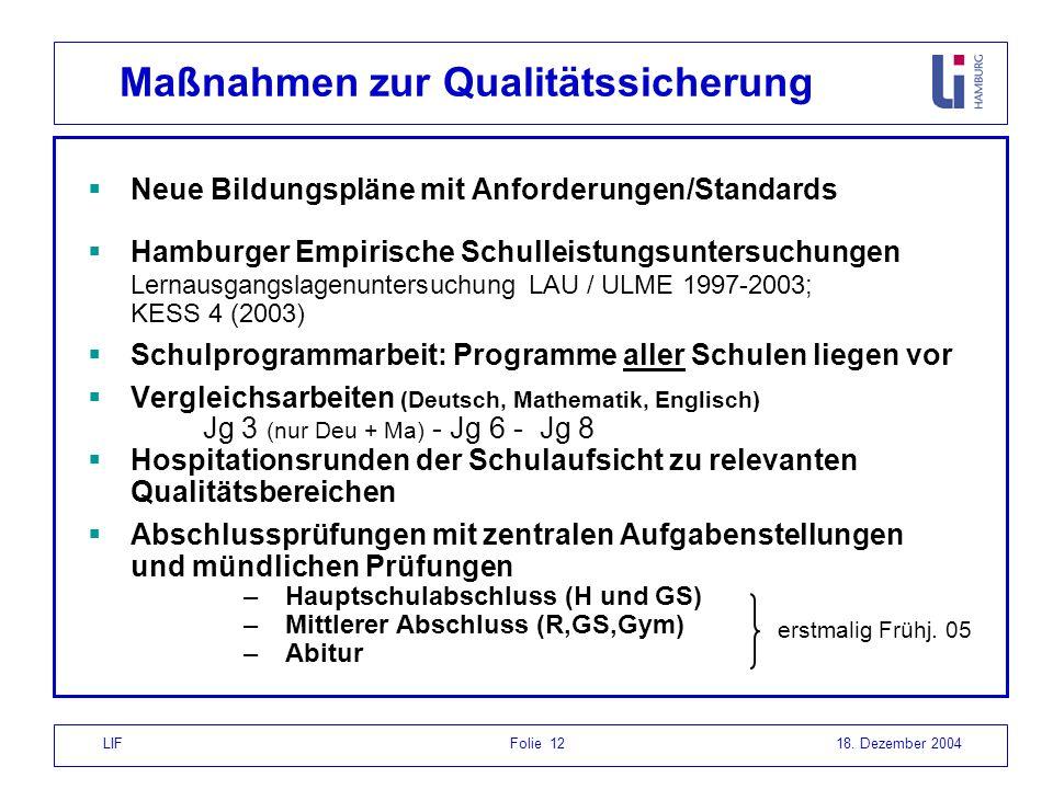 LIF Folie 1218. Dezember 2004 Maßnahmen zur Qualitätssicherung Neue Bildungspläne mit Anforderungen/Standards Hamburger Empirische Schulleistungsunter