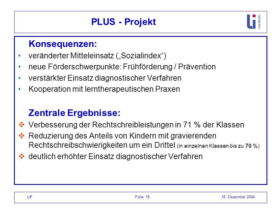LIF Folie 1918. Dezember 2004 PLUS - Projekt Konsequenzen: veränderter Mitteleinsatz (Sozialindex) neue Förderschwerpunkte: Frühförderung / Prävention