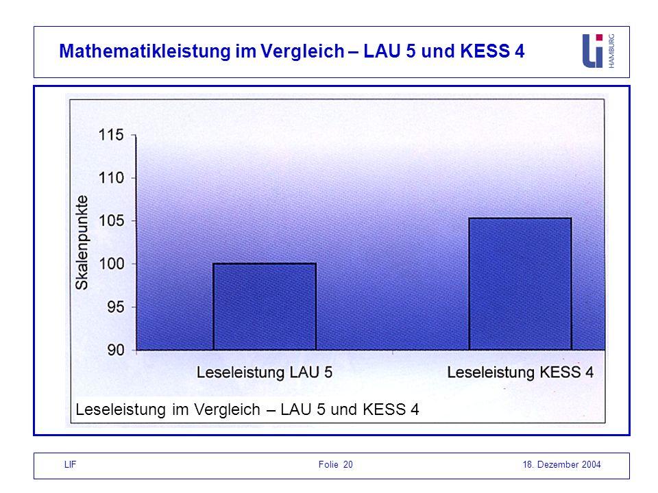 LIF Folie 2018. Dezember 2004 Mathematikleistung im Vergleich – LAU 5 und KESS 4 Leseleistung im Vergleich – LAU 5 und KESS 4