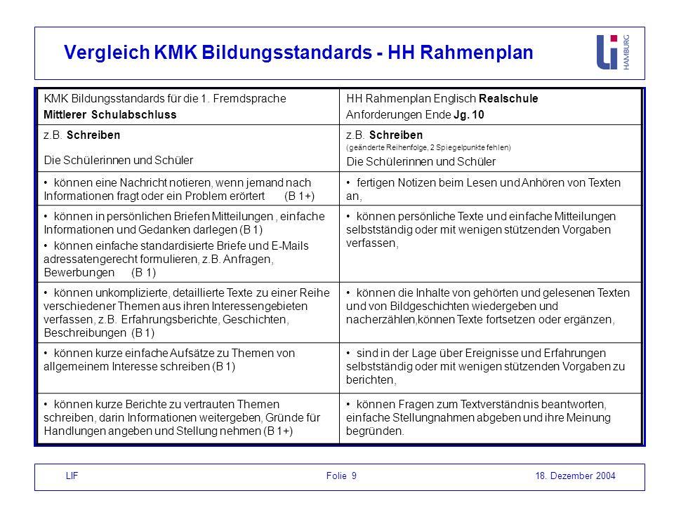 LIF Folie 918. Dezember 2004 Vergleich KMK Bildungsstandards - HH Rahmenplan KMK Bildungsstandards für die 1. Fremdsprache Mittlerer Schulabschluss HH