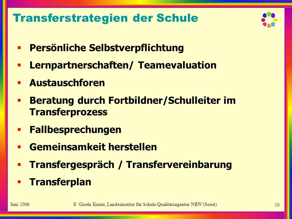 Juni 2006© Gisela Knaut, Landesinstitut für Schule/Qualitätsagentur NRW (Soest) 10 Persönliche Selbstverpflichtung Lernpartnerschaften/ Teamevaluation
