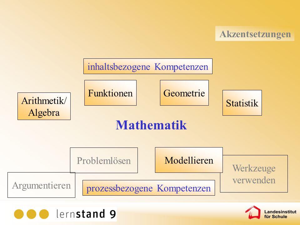 inhaltsbezogene Kompetenzen Mathematik Akzentsetzungen Arithmetik/ Algebra Geometrie Funktionen Statistik prozessbezogene Kompetenzen Werkzeuge verwen