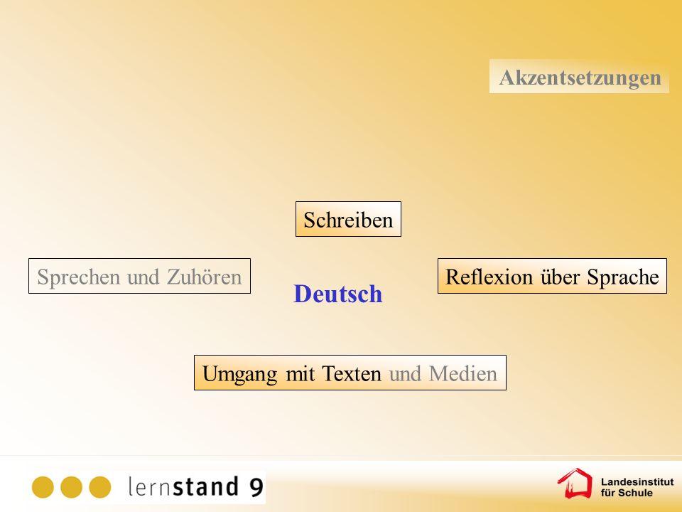 Sprechen und Zuhören Umgang mit Texten und Medien Reflexion über Sprache Schreiben Deutsch Akzentsetzungen