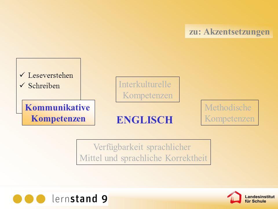 Methodische Kompetenzen Interkulturelle Kompetenzen ENGLISCH Leseverstehen Schreiben Kommunikative Kompetenzen Verfügbarkeit sprachlicher Mittel und s