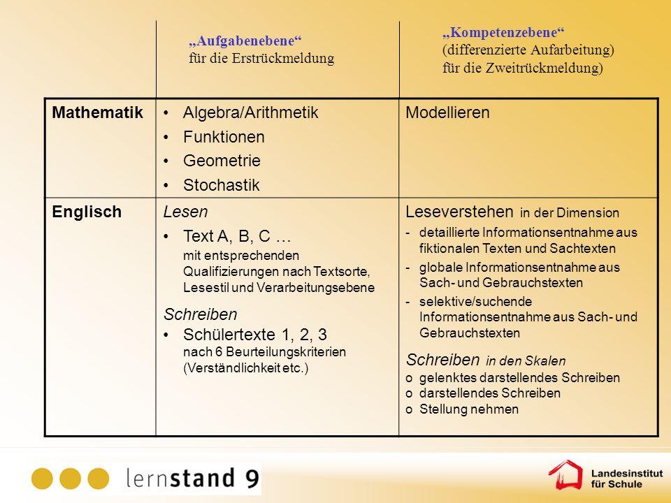 MathematikAlgebra/Arithmetik Funktionen Geometrie Stochastik Modellieren EnglischLesen Text A, B, C … mit entsprechenden Qualifizierungen nach Textsor