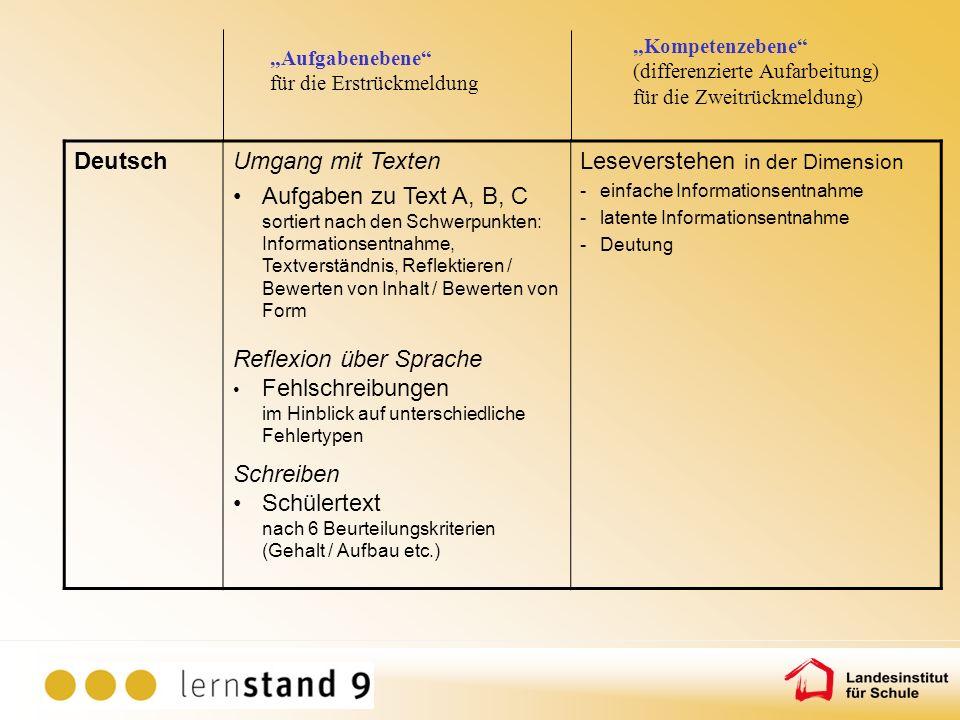 DeutschUmgang mit Texten Aufgaben zu Text A, B, C sortiert nach den Schwerpunkten: Informationsentnahme, Textverständnis, Reflektieren / Bewerten von