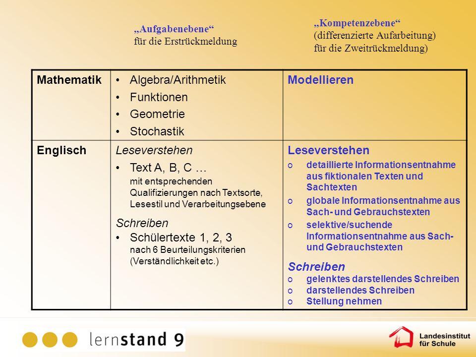MathematikAlgebra/Arithmetik Funktionen Geometrie Stochastik Modellieren EnglischLeseverstehen Text A, B, C … mit entsprechenden Qualifizierungen nach