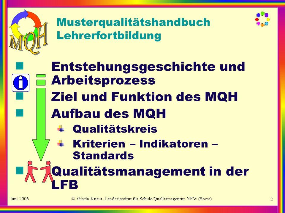 Juni 2006© Gisela Knaut, Landesinstitut für Schule/Qualitätsagentur NRW (Soest) 2 Entstehungsgeschichte und Arbeitsprozess Ziel und Funktion des MQH A