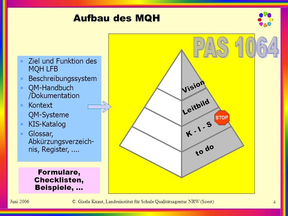 Juni 2006© Gisela Knaut, Landesinstitut für Schule/Qualitätsagentur NRW (Soest) 4 Aufbau des MQH Ziel und Funktion des MQH LFB Beschreibungssystem QM-