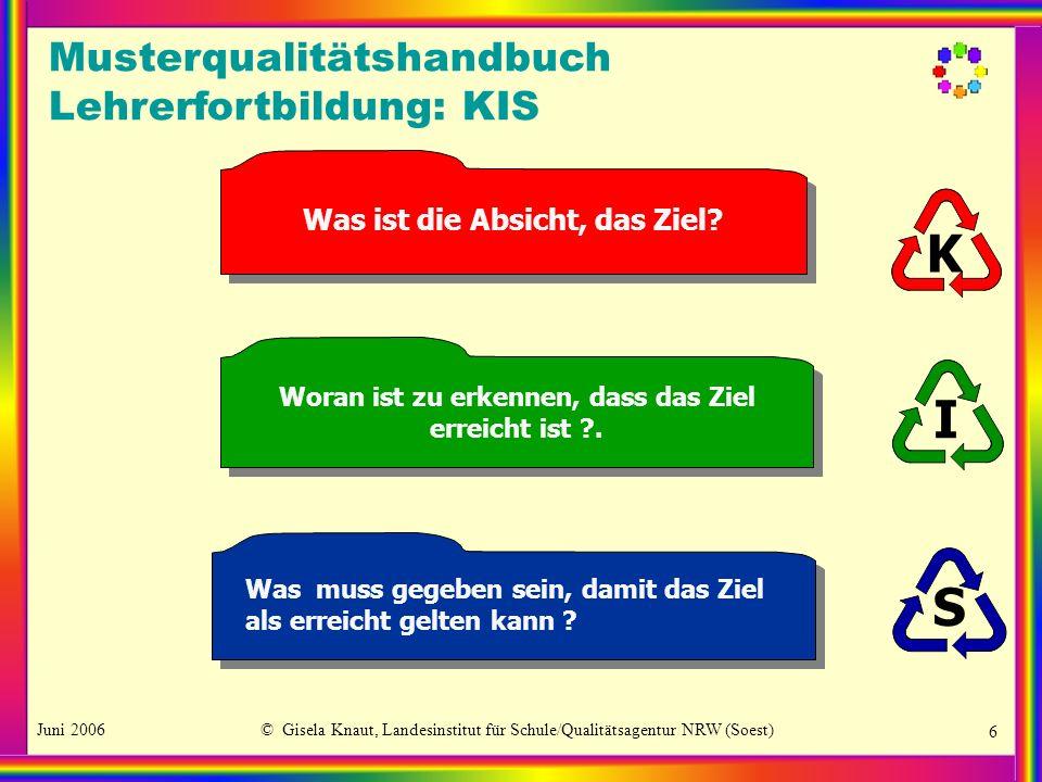 Juni 2006© Gisela Knaut, Landesinstitut für Schule/Qualitätsagentur NRW (Soest) 6 K I S Was ist die Absicht, das Ziel? Woran ist zu erkennen, dass das