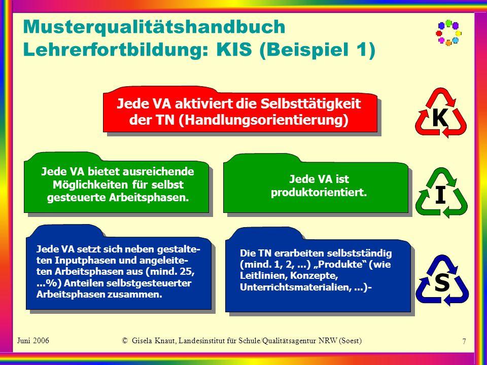 Juni 2006© Gisela Knaut, Landesinstitut für Schule/Qualitätsagentur NRW (Soest) 8 Beispiel aus dem Sektor: Auswertung - Evaluation Kriterium (Anforderungen und Leitsätze): Die Fortbildner sorgen für die (Selbst-, Fremd-) Evaluation jeder Veranstaltung.