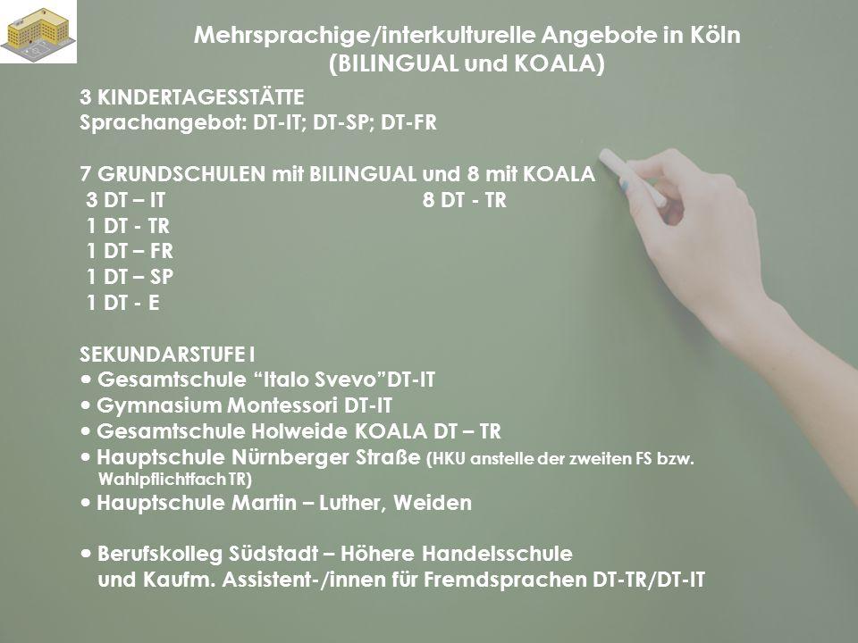 3 KINDERTAGESSTÄTTE Sprachangebot: DT-IT; DT-SP; DT-FR 7 GRUNDSCHULEN mit BILINGUAL und 8 mit KOALA 3 DT – IT8 DT - TR 1 DT - TR 1 DT – FR 1 DT – SP 1
