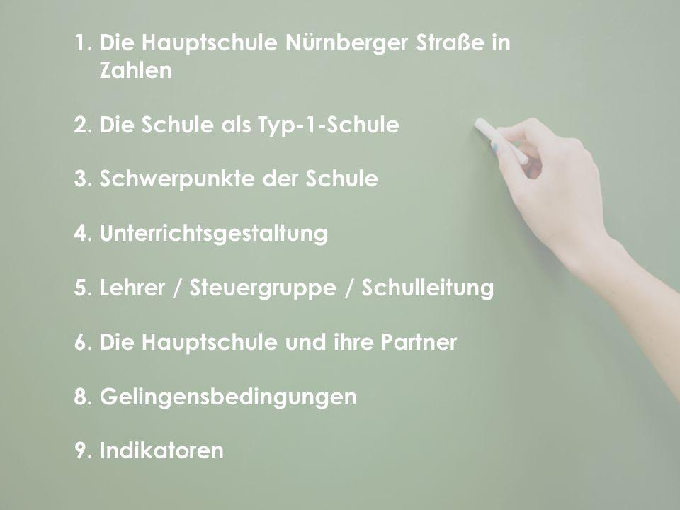 1. Die Hauptschule Nürnberger Straße in Zahlen 2. Die Schule als Typ-1-Schule 3. Schwerpunkte der Schule 4. Unterrichtsgestaltung 5. Lehrer / Steuergr