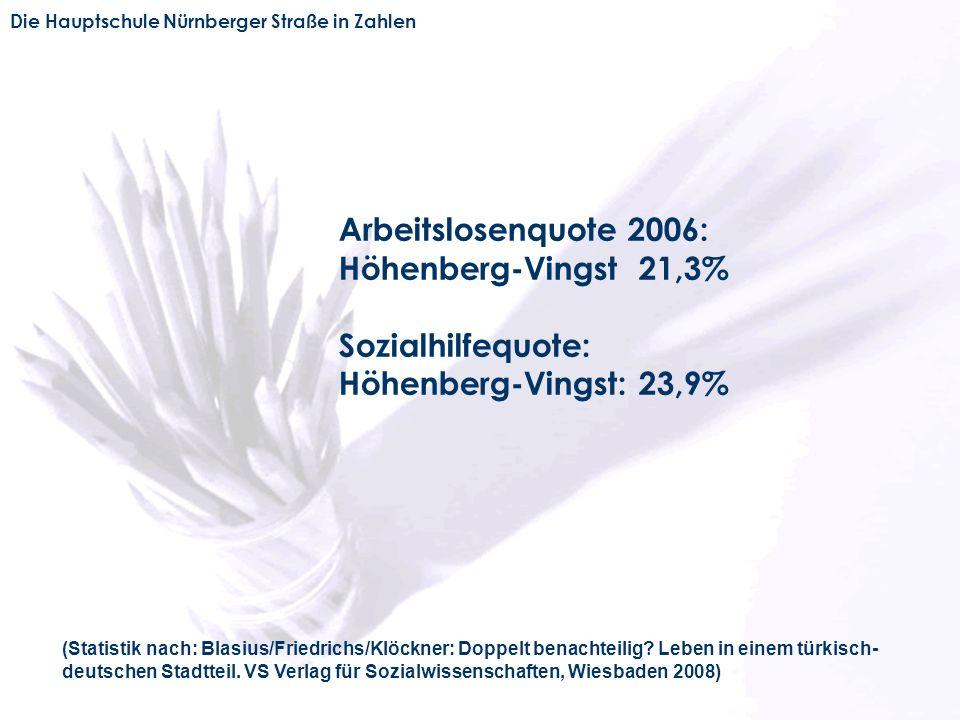 Arbeitslosenquote 2006: Höhenberg-Vingst 21,3% Sozialhilfequote: Höhenberg-Vingst: 23,9% Die Hauptschule Nürnberger Straße in Zahlen (Statistik nach: