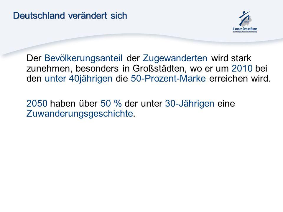 Deutschland verändert sich Der Bevölkerungsanteil der Zugewanderten wird stark zunehmen, besonders in Großstädten, wo er um 2010 bei den unter 40jähri