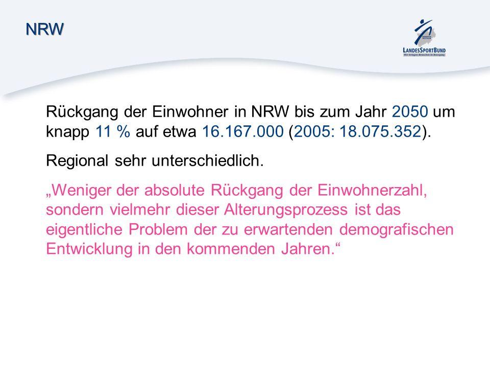NRW Rückgang der Einwohner in NRW bis zum Jahr 2050 um knapp 11 % auf etwa 16.167.000 (2005: 18.075.352). Regional sehr unterschiedlich. Weniger der a
