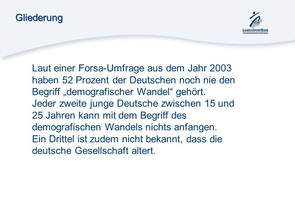 Gliederung Laut einer Forsa-Umfrage aus dem Jahr 2003 haben 52 Prozent der Deutschen noch nie den Begriff demografischer Wandel gehört. Jeder zweite j