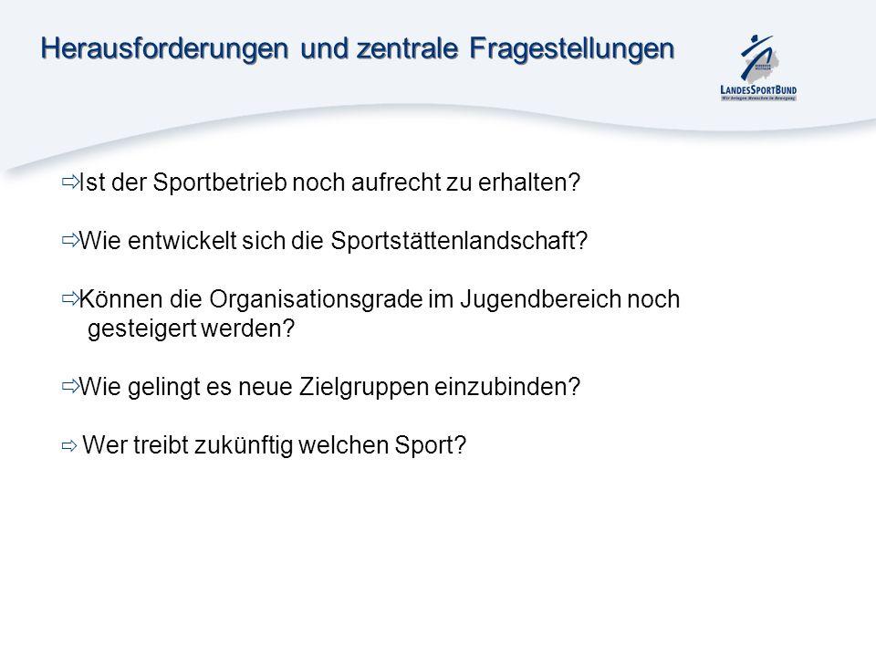 Herausforderungen und zentrale Fragestellungen Ist der Sportbetrieb noch aufrecht zu erhalten? Wie entwickelt sich die Sportstättenlandschaft? Können