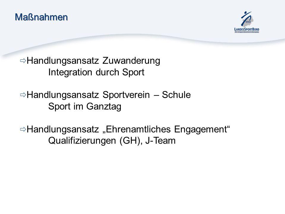 Maßnahmen Handlungsansatz Zuwanderung Integration durch Sport Handlungsansatz Sportverein – Schule Sport im Ganztag Handlungsansatz Ehrenamtliches Eng