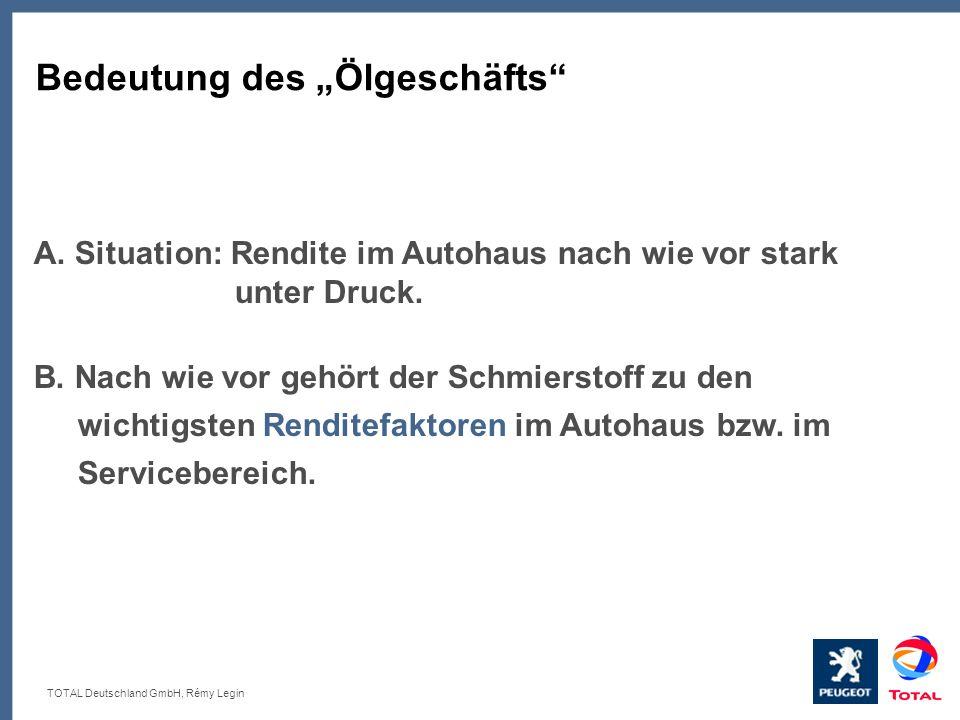 TOTAL Deutschland GmbH, Rémy Legin Bedeutung des Ölgeschäfts A. Situation: Rendite im Autohaus nach wie vor stark unter Druck. B. Nach wie vor gehört