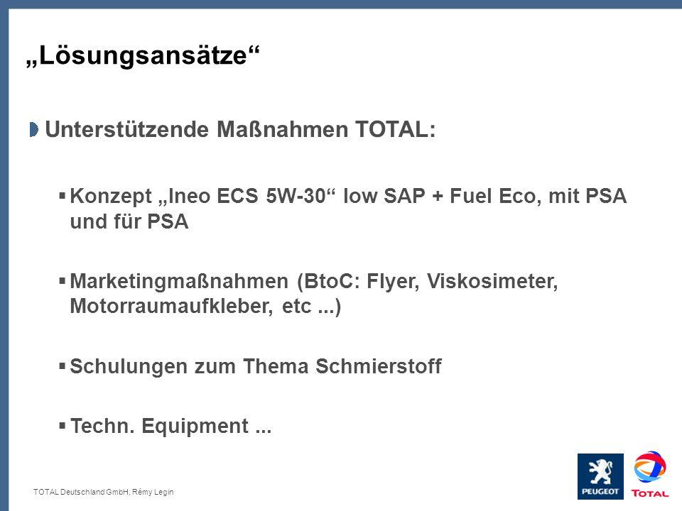 TOTAL Deutschland GmbH, Rémy Legin Lösungsansätze Unterstützende Maßnahmen TOTAL: Konzept Ineo ECS 5W-30 low SAP + Fuel Eco, mit PSA und für PSA Marke