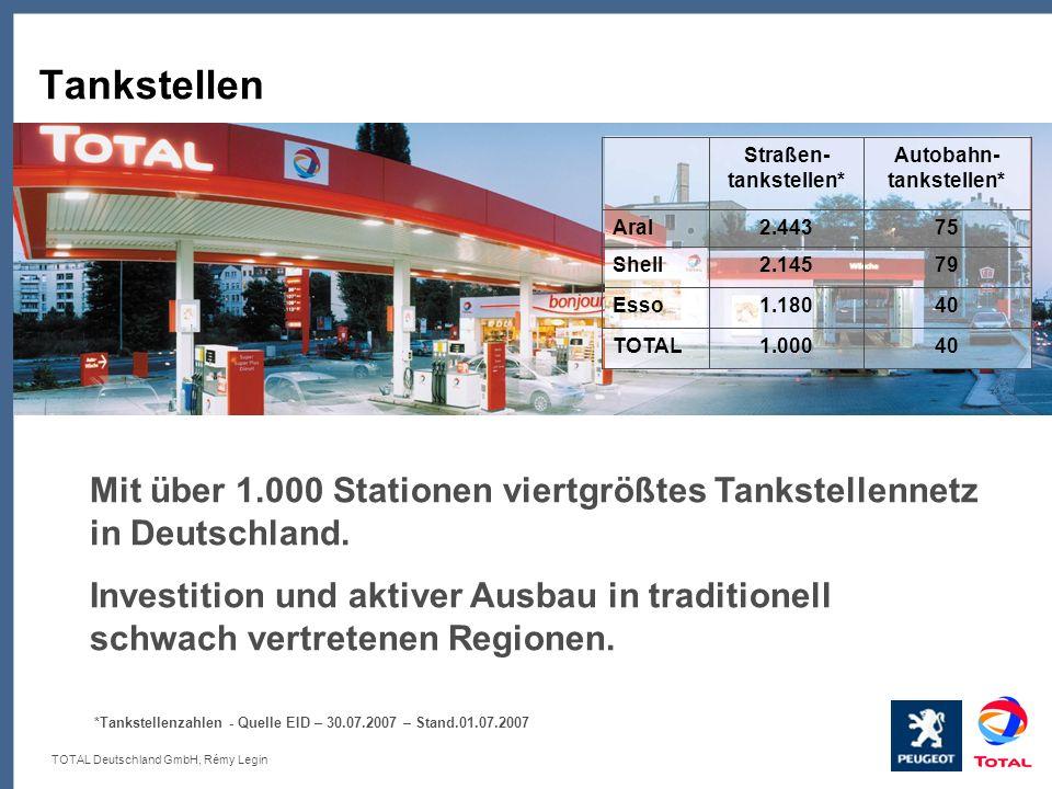 TOTAL Deutschland GmbH, Rémy Legin Tankstellen 401.000TOTAL 401.180Esso 792.145Shell 752.443Aral Autobahn- tankstellen* Straßen- tankstellen* Mit über
