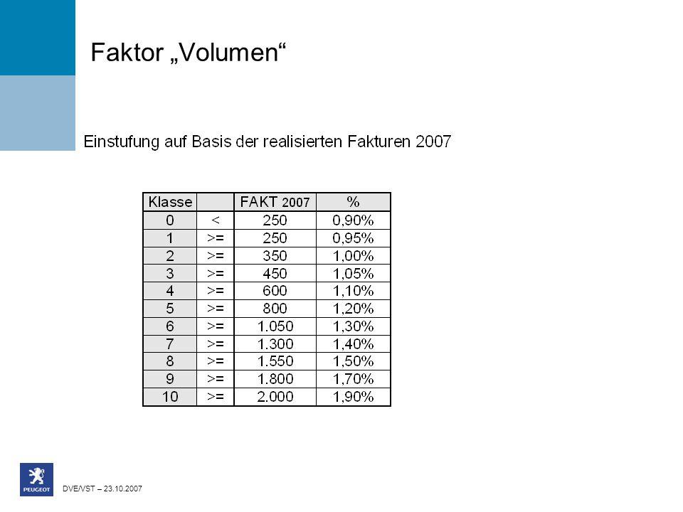 DVE/VST – 23.10.2007 Faktor Volumen