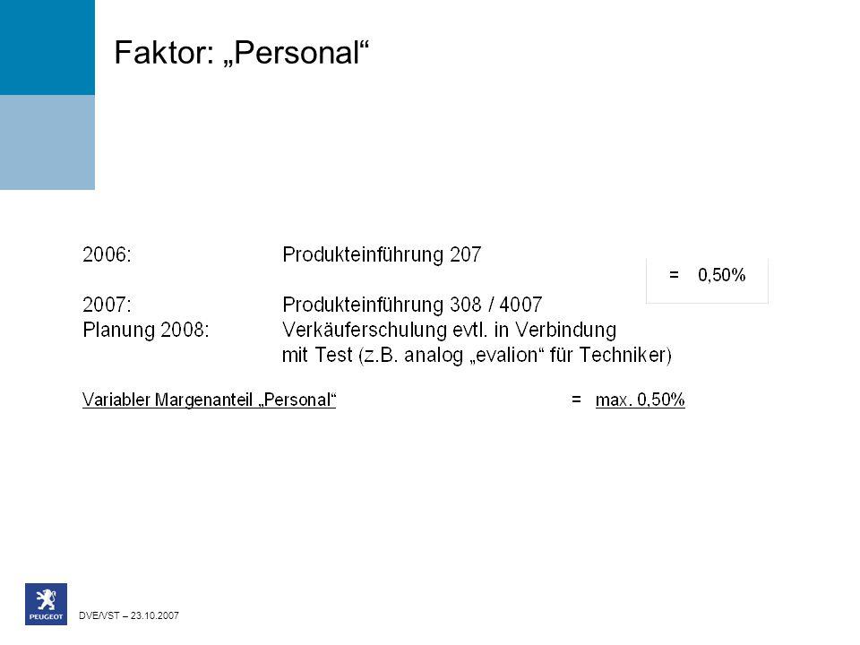 DVE/VST – 23.10.2007 Faktor Qualität Mix (Ausstellungs- + Vorführwagen)0% - 1,00% Kundenmonitor0% - 1,25% Total max.