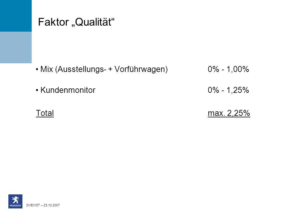DVE/VST – 23.10.2007 Faktor Qualität Mix (Ausstellungs- + Vorführwagen)0% - 1,00% Kundenmonitor0% - 1,25% Total max. 2,25%