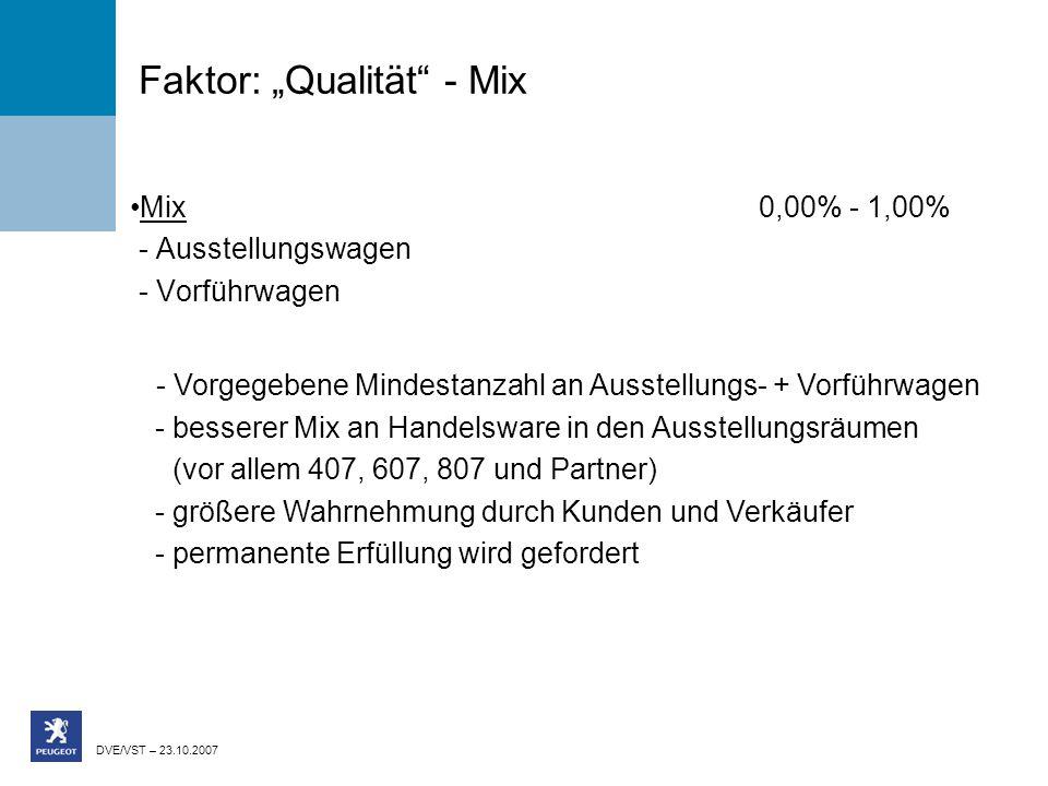 DVE/VST – 23.10.2007 Faktor: Qualität - Mix Mix0,00% - 1,00% - Ausstellungswagen - Vorführwagen - Vorgegebene Mindestanzahl an Ausstellungs- + Vorführ