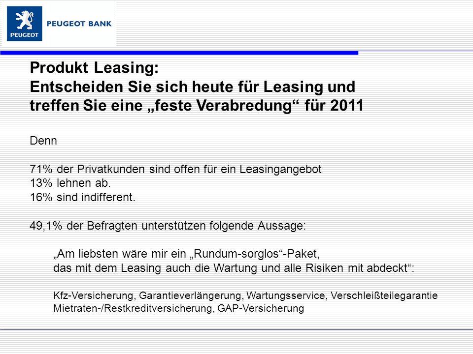 Produkt Leasing: Entscheiden Sie sich heute für Leasing und treffen Sie eine feste Verabredung für 2011 Denn 71% der Privatkunden sind offen für ein Leasingangebot 13% lehnen ab.