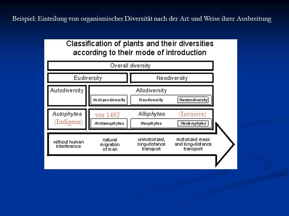 Beispiel: Einteilung von organismischer Diversität nach der Art und Weise ihrer Ausbreitung (Indigene) vor 1492 (Invasive)