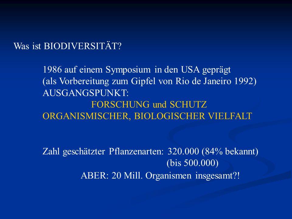 Was ist BIODIVERSITÄT? 1986 auf einem Symposium in den USA geprägt (als Vorbereitung zum Gipfel von Rio de Janeiro 1992) AUSGANGSPUNKT: FORSCHUNG und