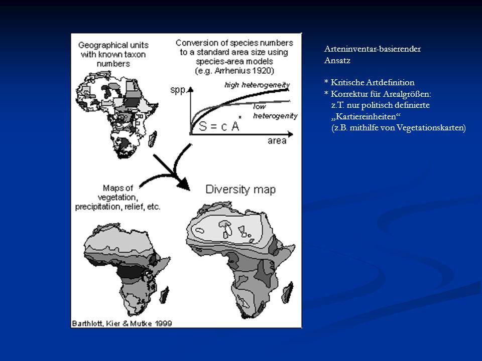 Ökodiversität BiodiversitätGeodiversität Abiotische Faktoren Klima/Wasser Geologie/Chemie Morphologie/Orographie Biotische Faktoren Produzenten Konsumenten Destruenten