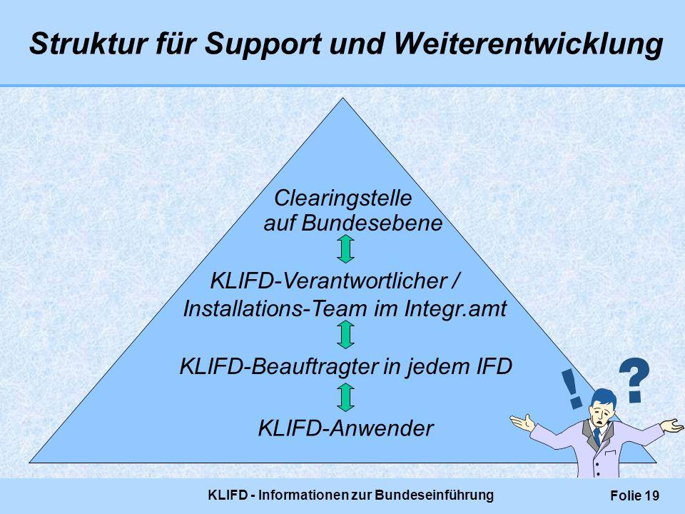 KLIFD - Informationen zur Bundeseinführung Folie 19 Struktur für Support und Weiterentwicklung KLIFD-Anwender KLIFD-Beauftragter in jedem IFD KLIFD-Ve