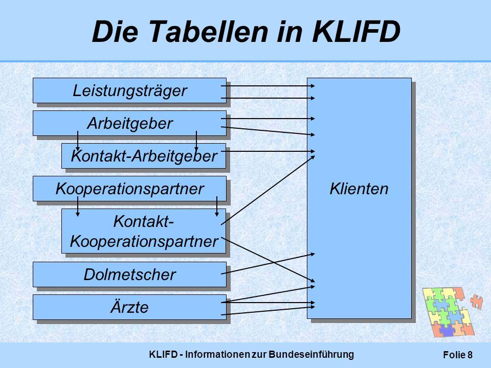 KLIFD - Informationen zur Bundeseinführung Folie 8 Die Tabellen in KLIFD Leistungsträger Arbeitgeber Kontakt-Arbeitgeber Kooperationspartner Kontakt-