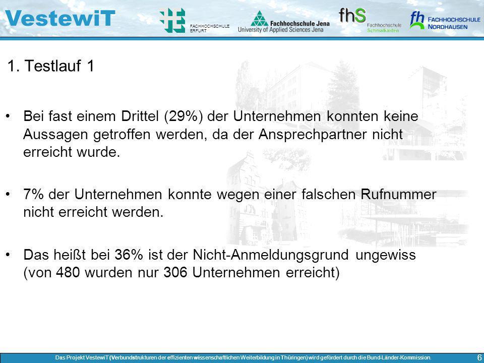 VestewiT Das Projekt VestewiT (Verbundstrukturen der effizienten wissenschaftlichen Weiterbildung in Thüringen) wird gefördert durch die Bund-Länder-Kommission.