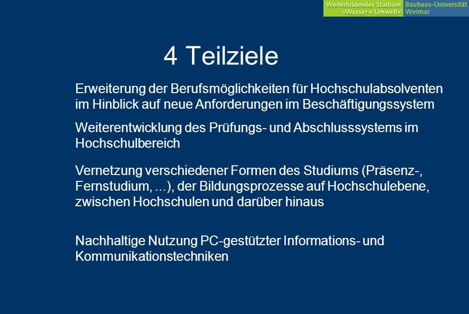 Kooperationspartner Universität Hannover Fachverbände –Deutsche Vereinigung für Wasser- wirtschaft, Abwasser und Abfall –Deutsche Vereinigung des Gas- und Wasserfaches e.V.
